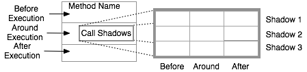 Template of visualization of shadow points.